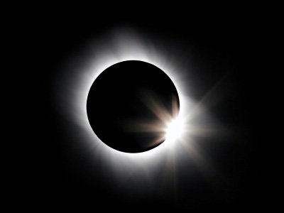 How Eclipses affect you