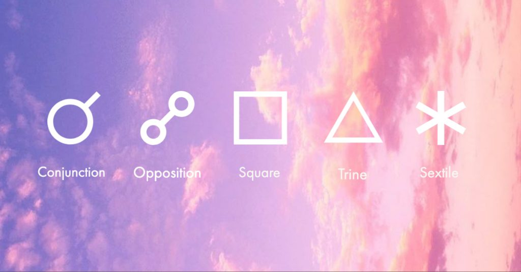 astrology aspects